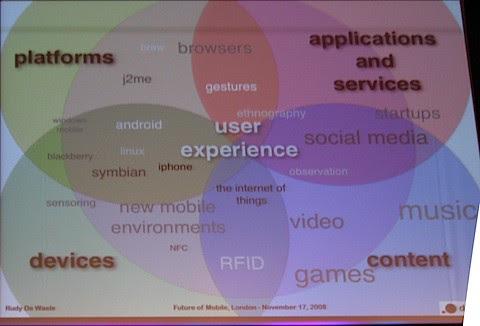 Rudy de Waele's view of User Experience