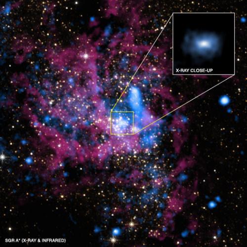 Buraco Negro supermassivo no centro da Via Láctea. Crédito: X-ray: NASA/UMass/D.Wang et al., IR: NASA/STScI