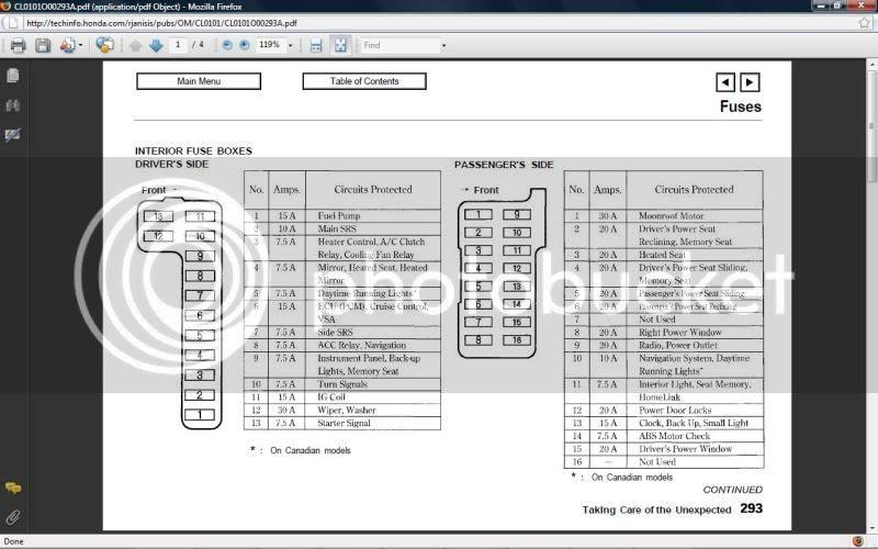 Manuals Nissan Pathfinder Fuse Box Diagram Pdf Full Version Hd Quality Box Diagram Pdf Guidemanual Securpolgroup It