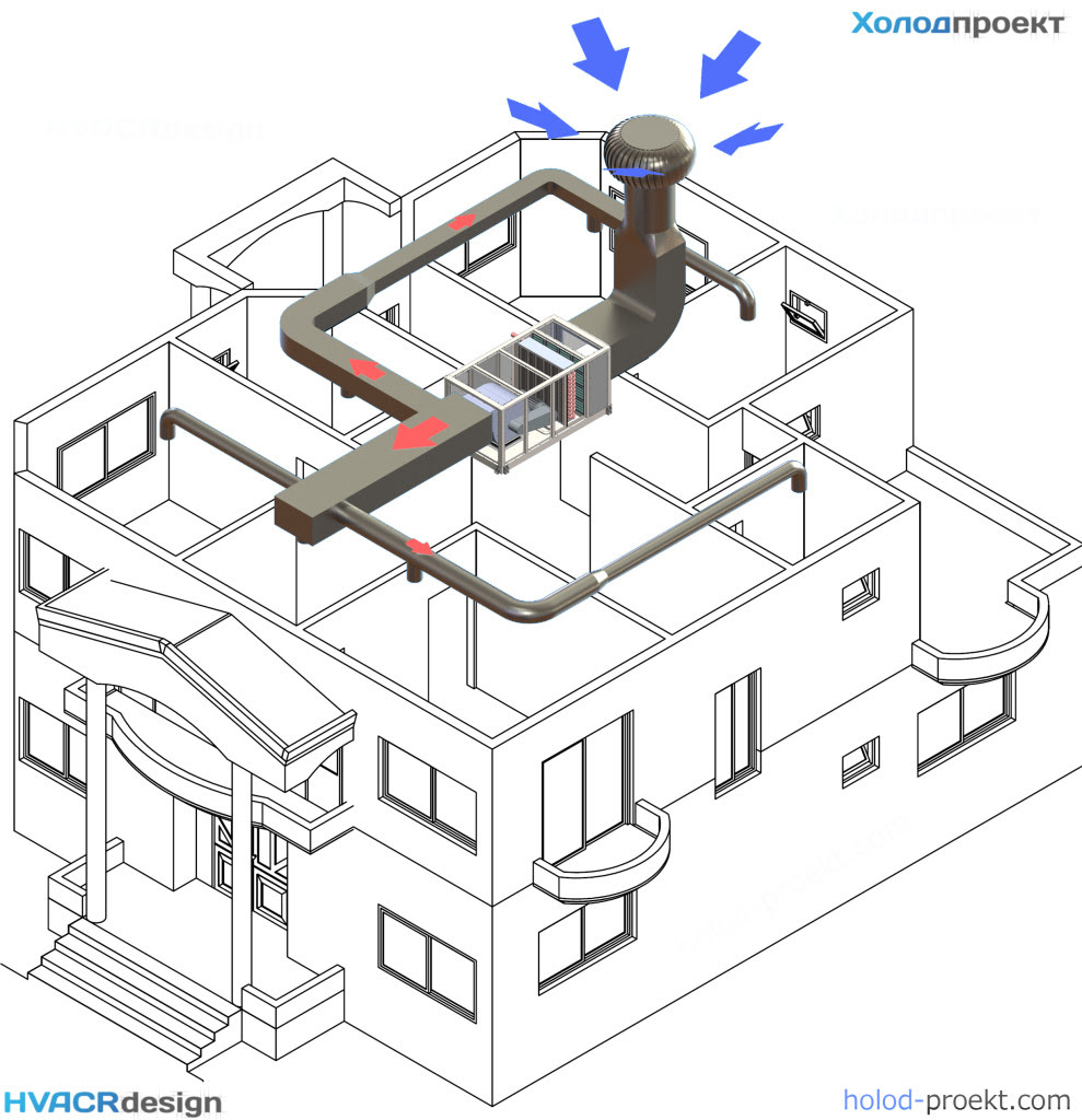 Application of ground-air heat pumps in HVAC systems of apartment
