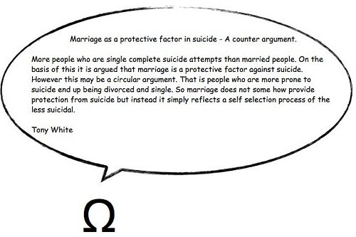 Marriage protective factor