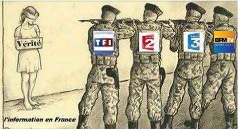 """Résultat de recherche d'images pour """"france fake news"""""""