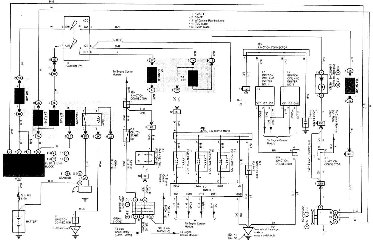 99 Toyota Camry Wiring Diagram Wiring Diagram Forum Forum Valhallarestaurant It