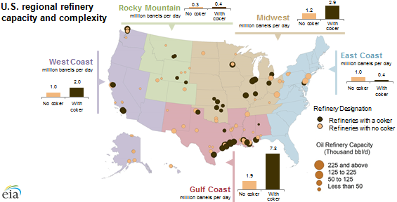 Map of U.S. regional refining capacity, as explained in the article text