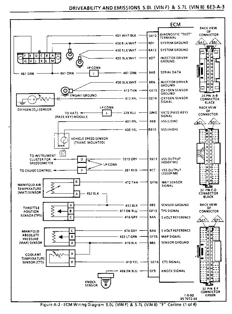 1986 Corvette Ecm Wiring Diagram Tachometer Wiring Diagrams Coded 03 Karo Wong Liyo Jeanjaures37 Fr