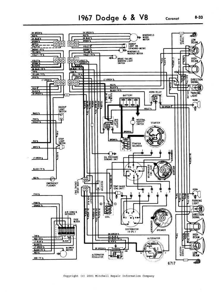 Diagram 1966 Dodge Coronet Wiring Diagram Full Version Hd Quality Wiring Diagram Diagramark Raybanuomo It