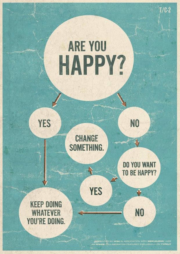 happiness-felicidade-como-livro-mudancas-mudar-comportamento-feliz