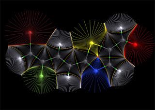 Resultado de imagem para imagens de campo cuantico