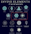 The Origin of Life and the Transmutation of the Human Race (Part 4 of 6) Hexagon and the 7 Days of Creation