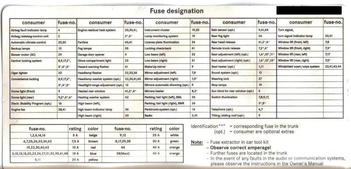 Diagram 2003 Kompressor Fuse Diagram Full Version Hd Quality Fuse Diagram Sato Yti Fr