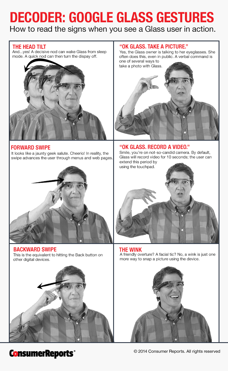 Google Glass Review Consumer Reports