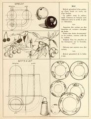 cahier n5 p14