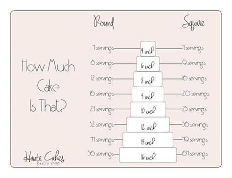 Haute Cakes Pastry Shop   Cake Serving Size Guide This