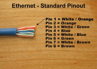 wiring diagram for network cable the wiring diagram network cable pinout diagram nodasystech wiring diagram