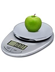 Amazon.com: Scales: Home & Kitchen