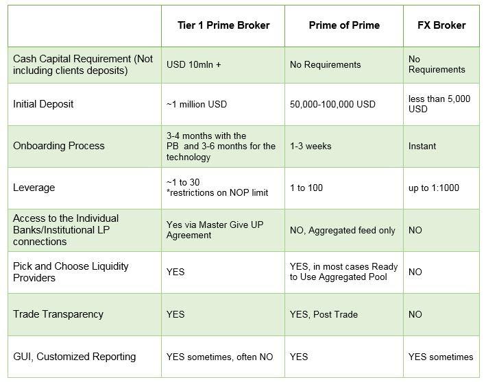 Is It Really Prime Of Prime Keys To Understanding -