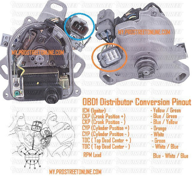 How To Convert Obd2 To Obd1 My Pro Street