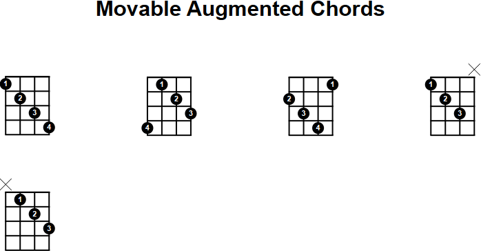 Movable Augmented Mandolin Chords