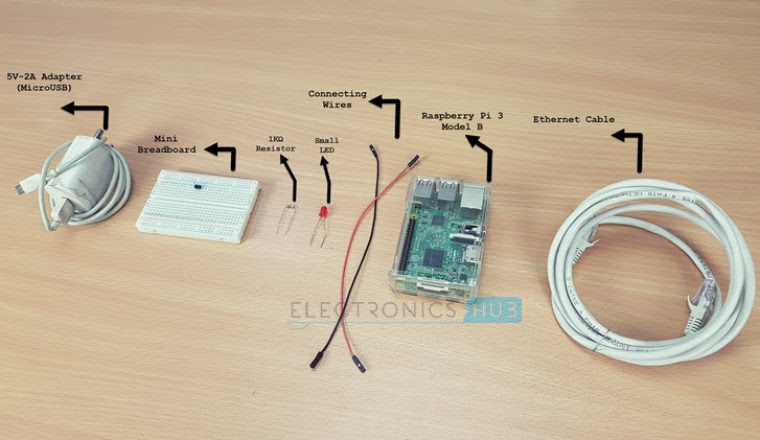 How to Blink an LED with Raspberry Pi Image 1