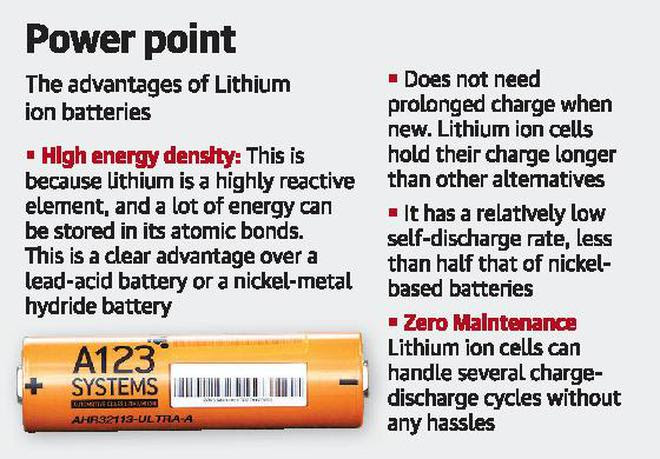 ISRO offers battery technology to firms