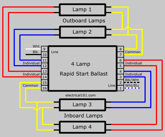 Rapid Start Ballast Wiring 4 Lamps Electrical 101