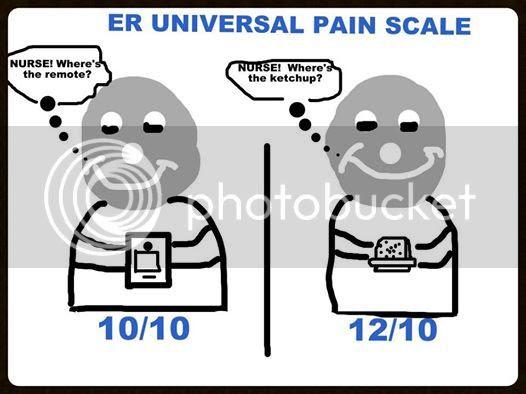 ER-Universtal-Pain-Scale-10-Or-12