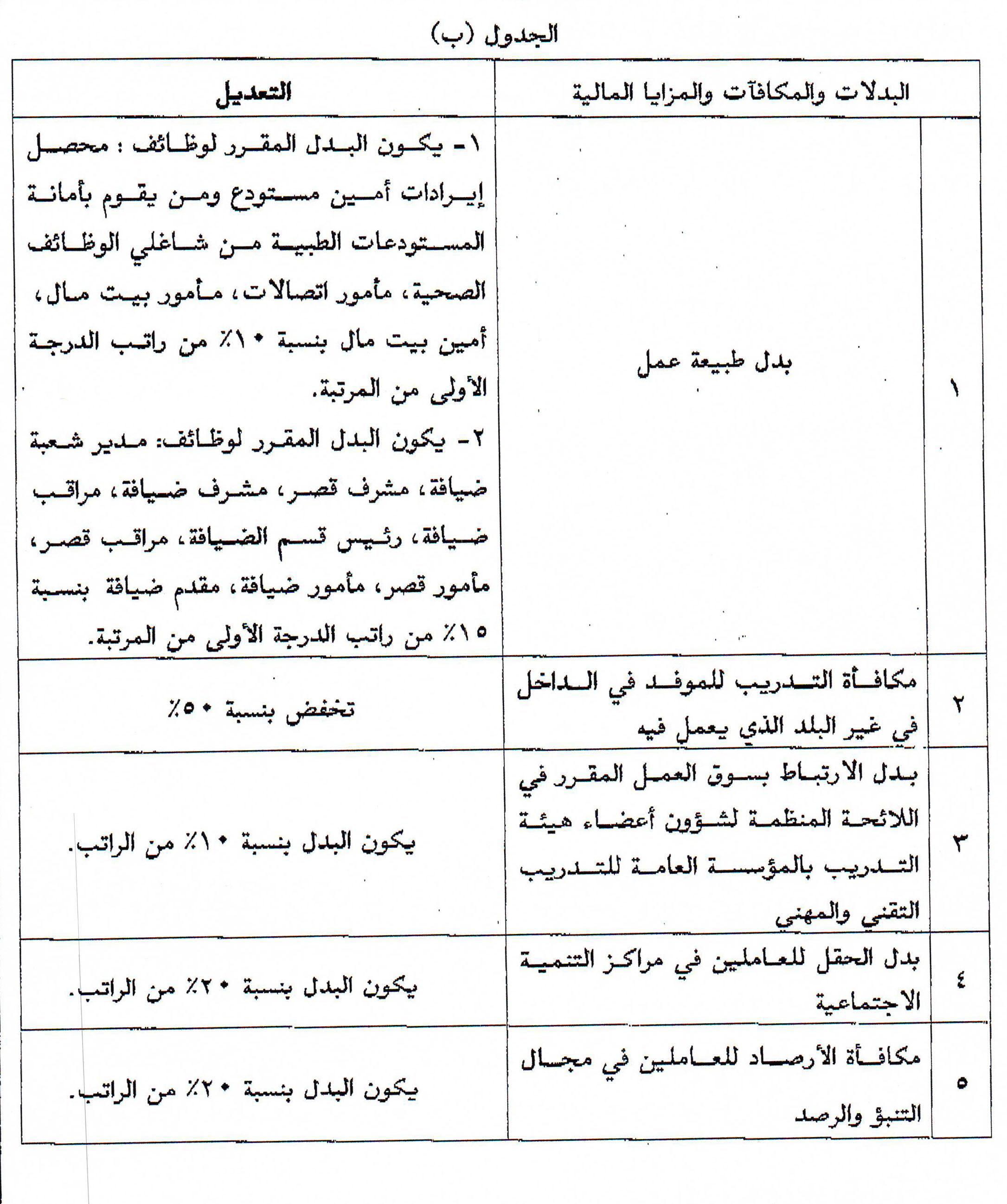 سلم رواتب المؤسسة العامة للتدريب التقني والمهني 1439 Asyalafi Blogspot Com