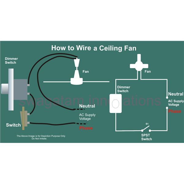 How To Hook Up A Ceiling Fan