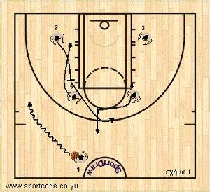 "<div style= ""background:#99c9ff; padding:5px 8px 5px 8px;"" > <strong><em><span style= ""color:#cc0000;"" >Euroleague 2010-11 Playbook Siena No 01</span></em></strong> </div>"