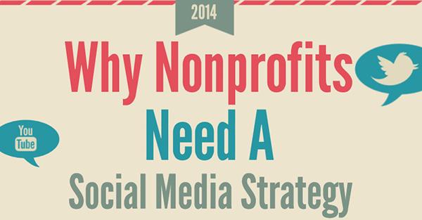 Bagaimana Meningkatkan Social Media Untuk NonProfit