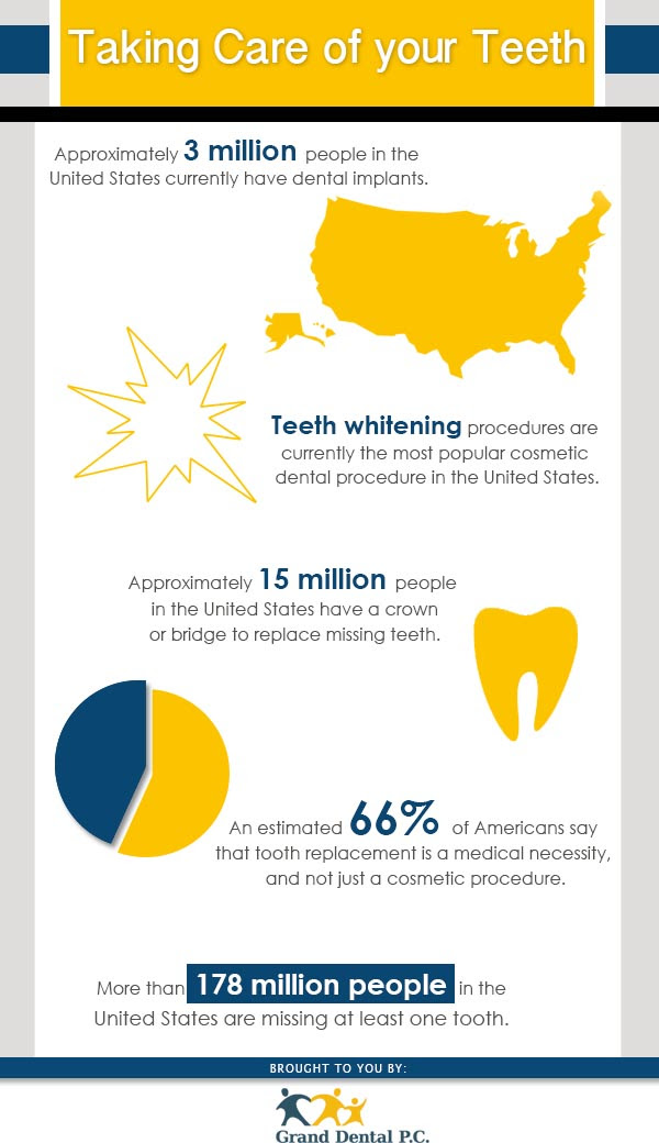 Infographic: Taking Care of your Teeth [Infographic]