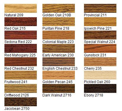 WoodFinishColors