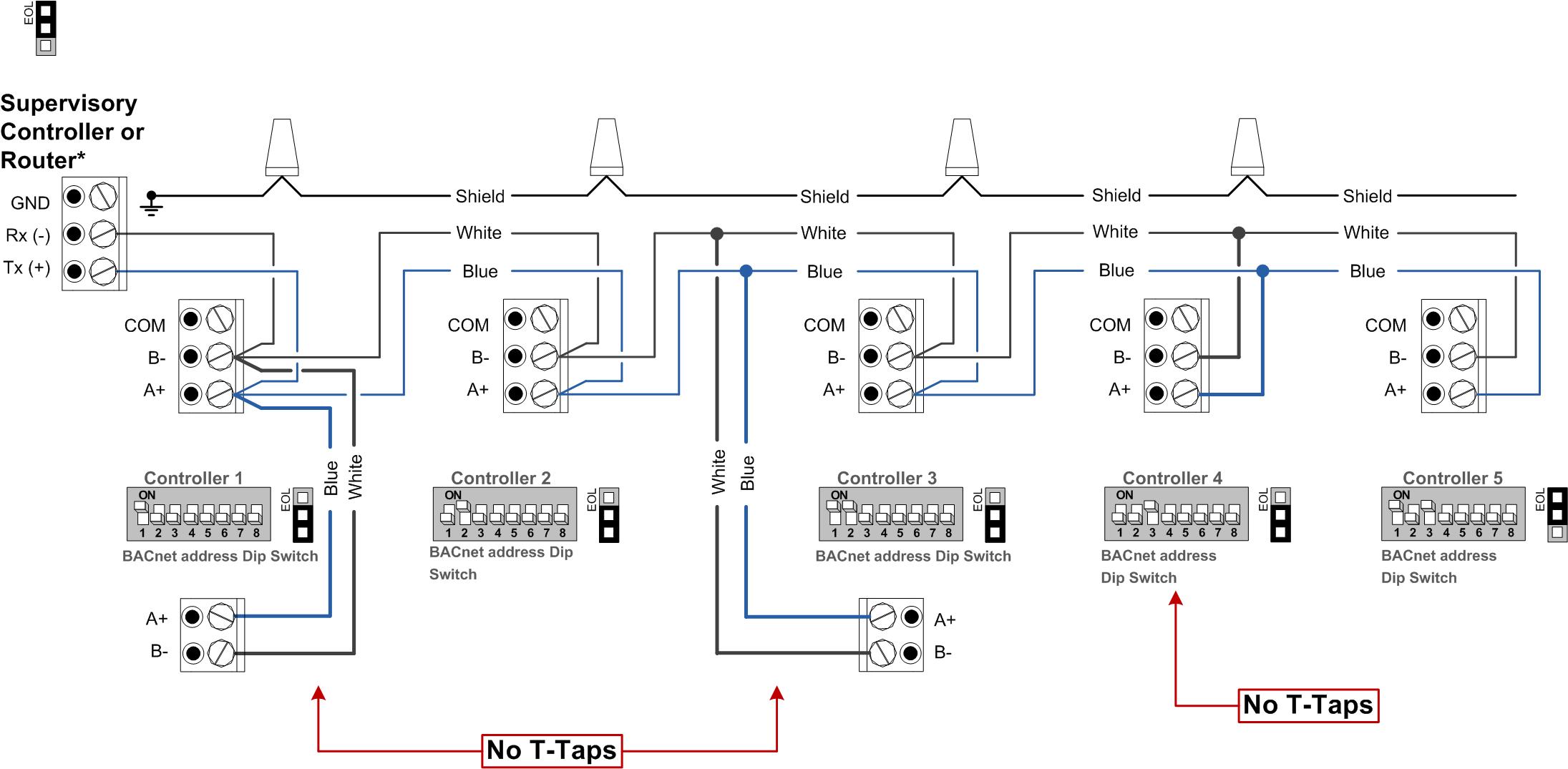 bacnet wiring diagram image 2