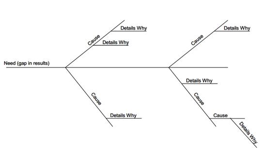 Ishikawa Diagram Online Hpt Manual