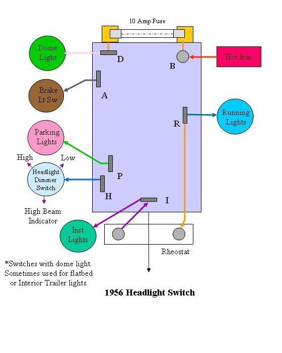 Custom 1950 Ford Headlight Switch Wiring Diagram Wiring Diagram Frame Frame Cfcarsnoleggio It