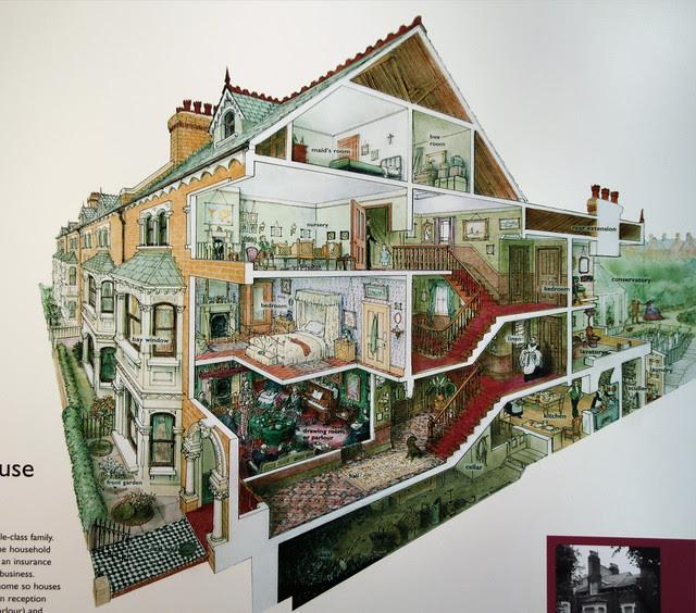 London house 1880