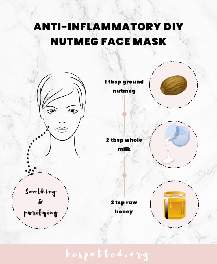Diy Face Mask Infographic