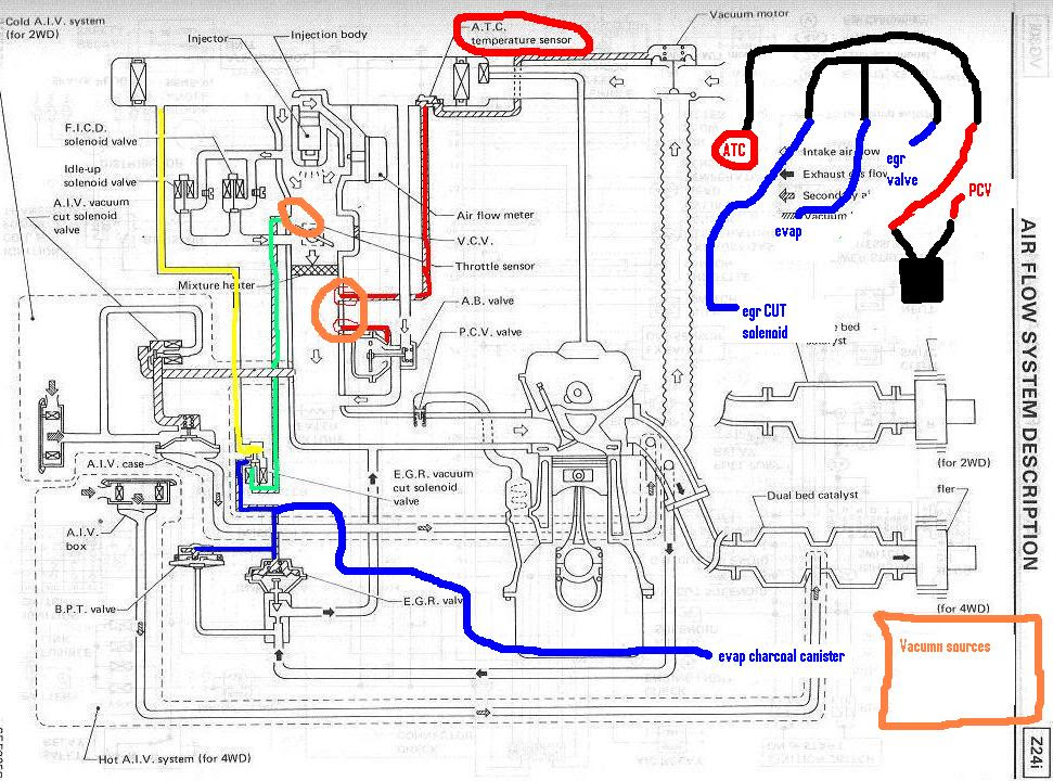 Can you help me find all my vacuum lines? - Nissan Forum