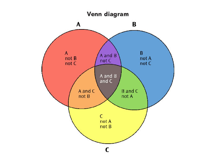 Diagram Logic Diagram Definition Full Version Hd Quality Diagram Definition Lovediagram Argiso It