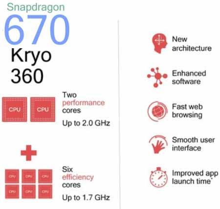 Snapdragon 670 2 + 6, Kyro 360 core procesor