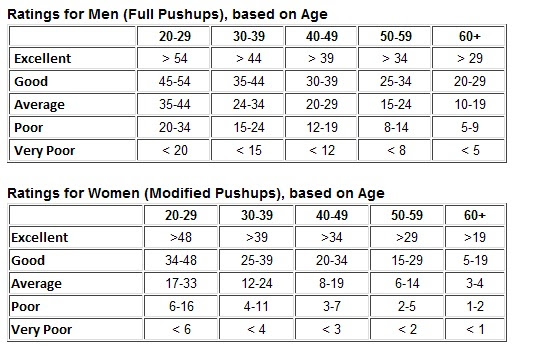 body fat percentage 11 year old