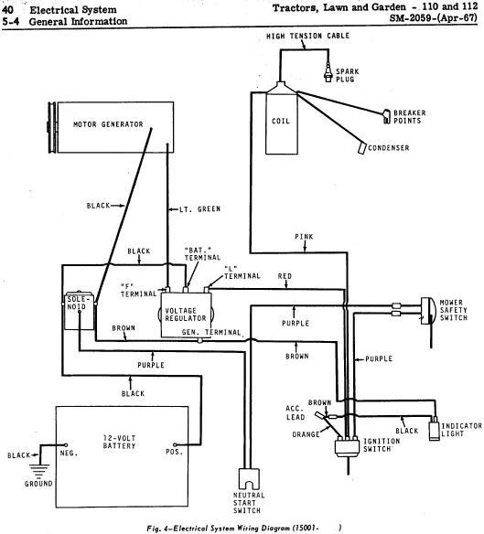 67 110 Wiring Diagram Weekend Freedom Machines