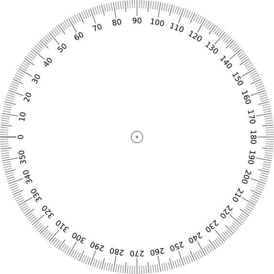 printable full 360 protractor | iGaging Digital Angle Protractor ...