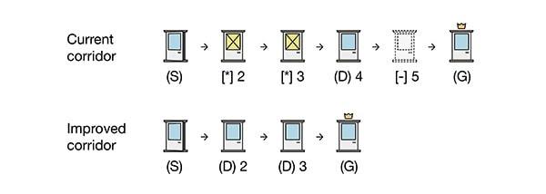 Doors Diagram Result
