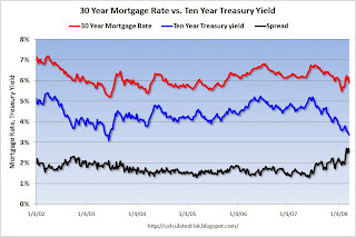 Mortgage Rates and Ten Year Treasury