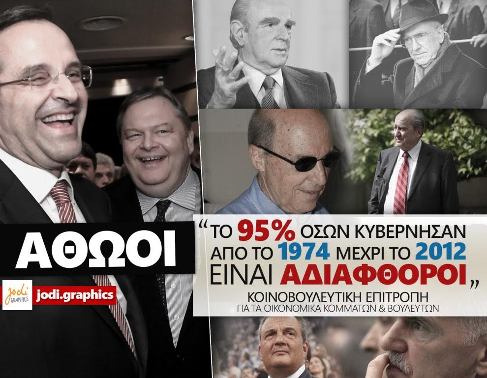 Αθώοι! Κανείς πολιτικός δεν πήρε μίζα από το 1974 μέχρι σήμερα!
