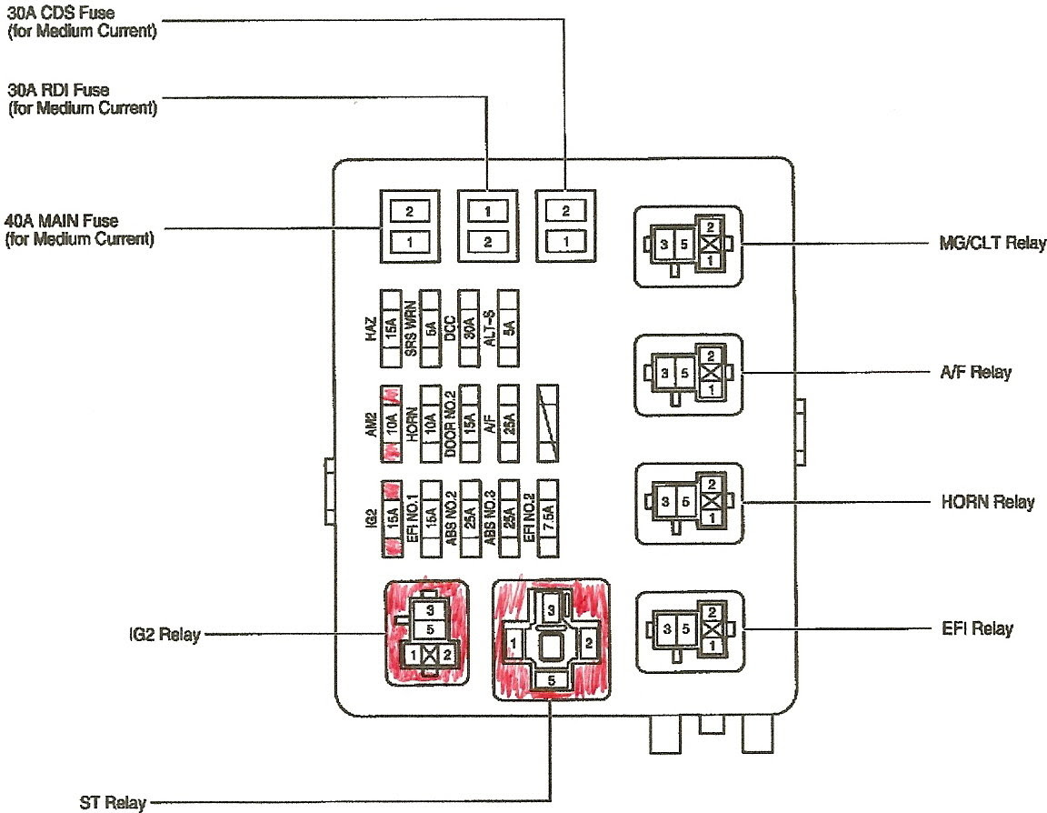 2003 Nissan Sentra Ipdm Er Fuse Box Diagram Century Battery Wiring Diagram Tekonshaii Periihh1 Jeanjaures37 Fr