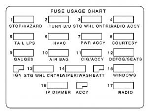1995 Trans Am Fuse Panel Diagram Wiring Diagram Series Series Pasticceriagele It