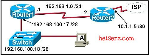 6632857647 ba85749cd6 z ENetwork Final Exam CCNA 1 4.0 2012 2013 100%