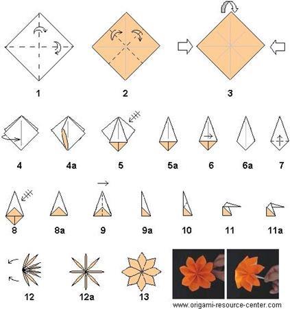 Cara Membuat Origami Bintang Bunga dan Lainnya